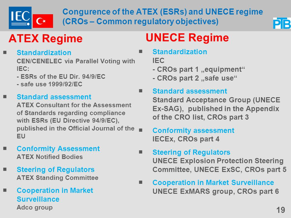 ATEX Regime UNECE Regime