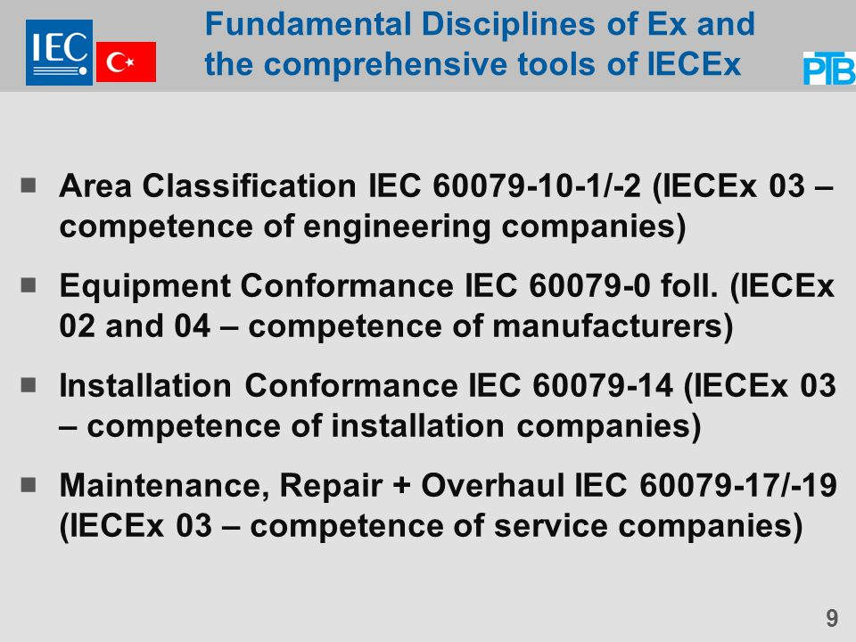Fundamental Disciplines of Ex and the comprehensive tools of IECEx