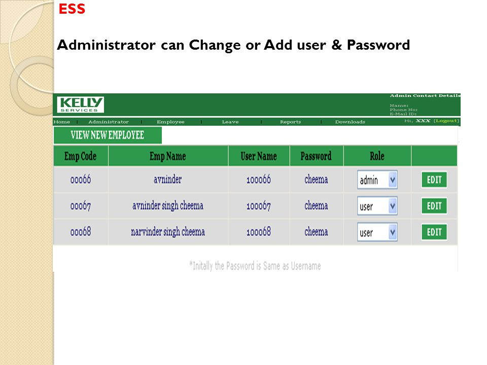 ESS Administrator can Change or Add user & Password