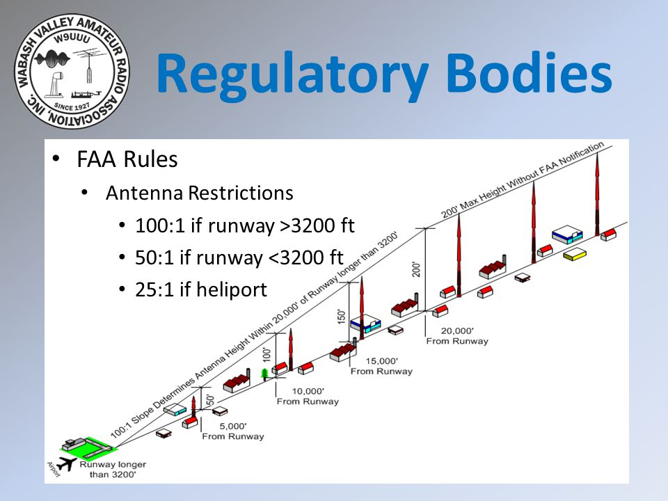 Regulatory Bodies FAA Rules Antenna Restrictions