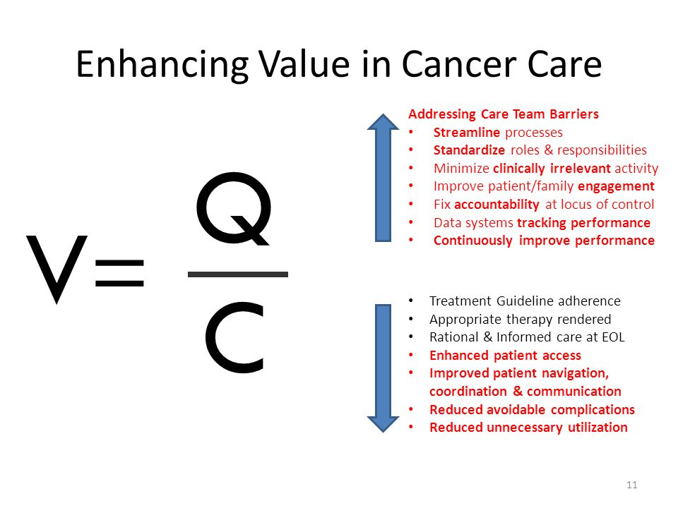 Enhancing Value in Cancer Care