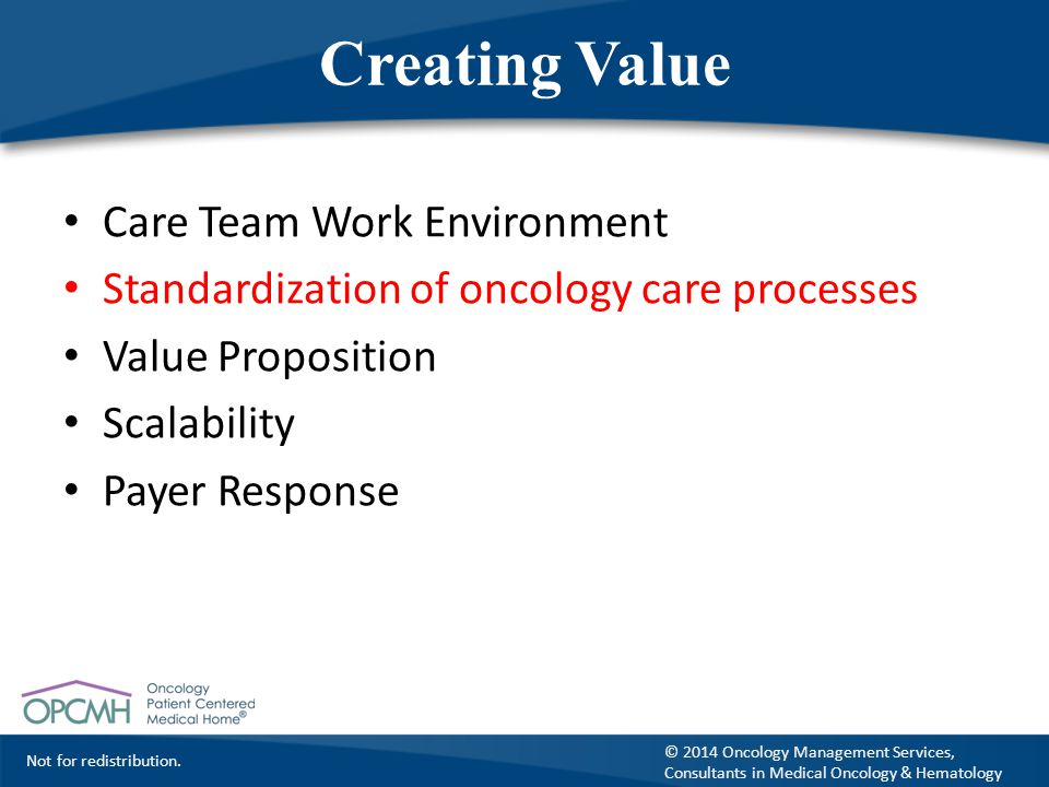 Creating Value Care Team Work Environment