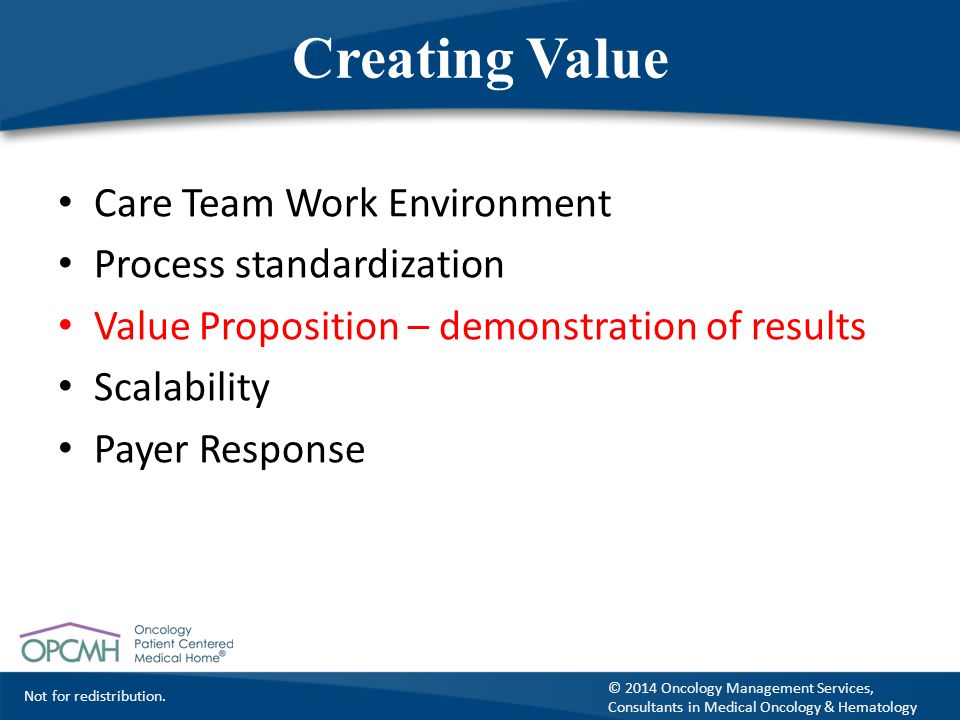 Creating Value Care Team Work Environment Process standardization