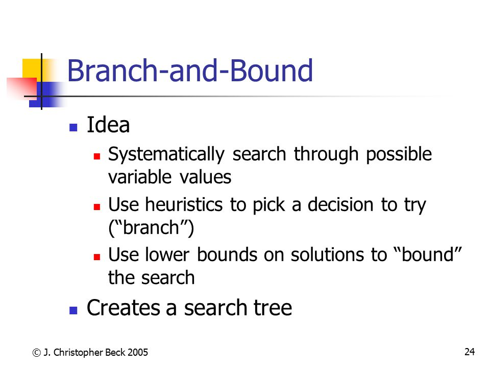 Branch-and-Bound Idea Creates a search tree