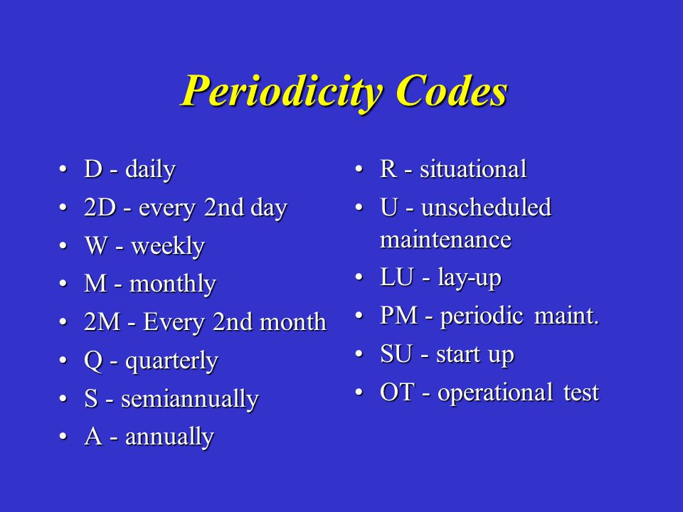 Periodicity Codes D - daily 2D - every 2nd day W - weekly M - monthly
