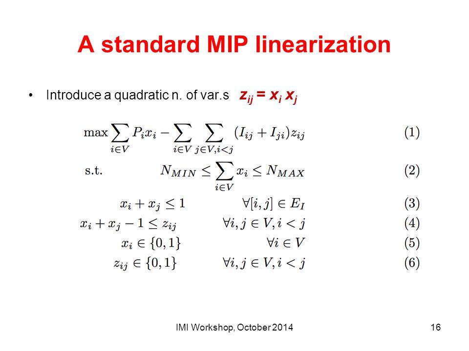 A standard MIP linearization