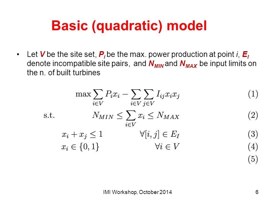 Basic (quadratic) model