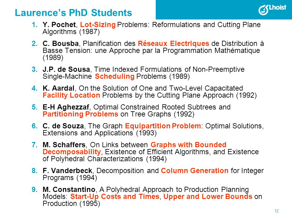Laurence's PhD Students