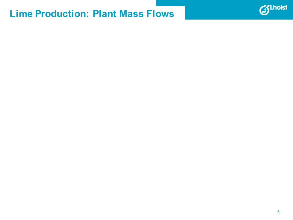 Lime Production: Plant Mass Flows