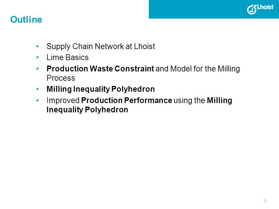 Outline Supply Chain Network at Lhoist Lime Basics
