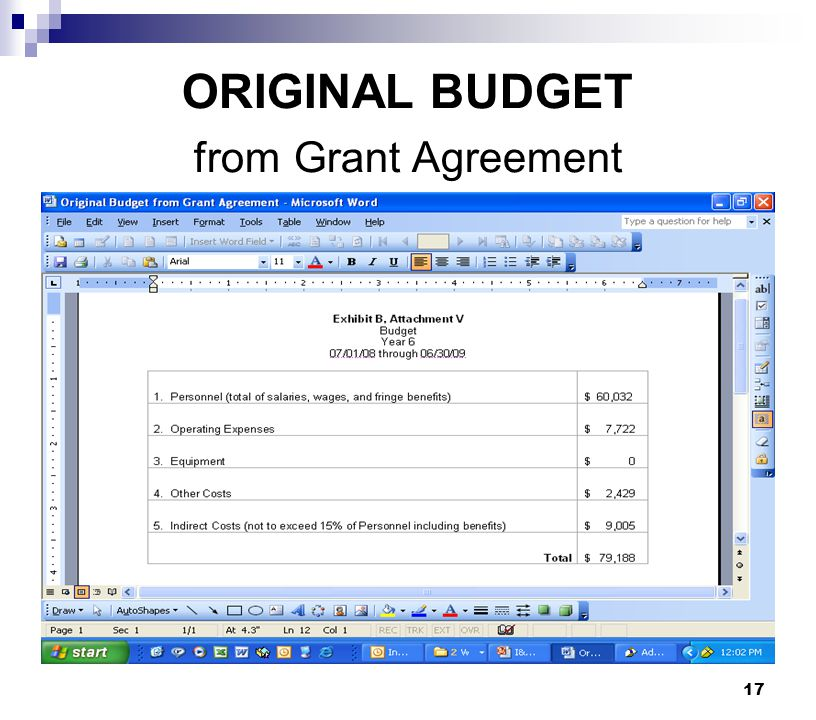 ORIGINAL BUDGET from Grant Agreement