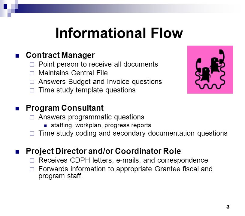 Informational Flow Contract Manager Program Consultant