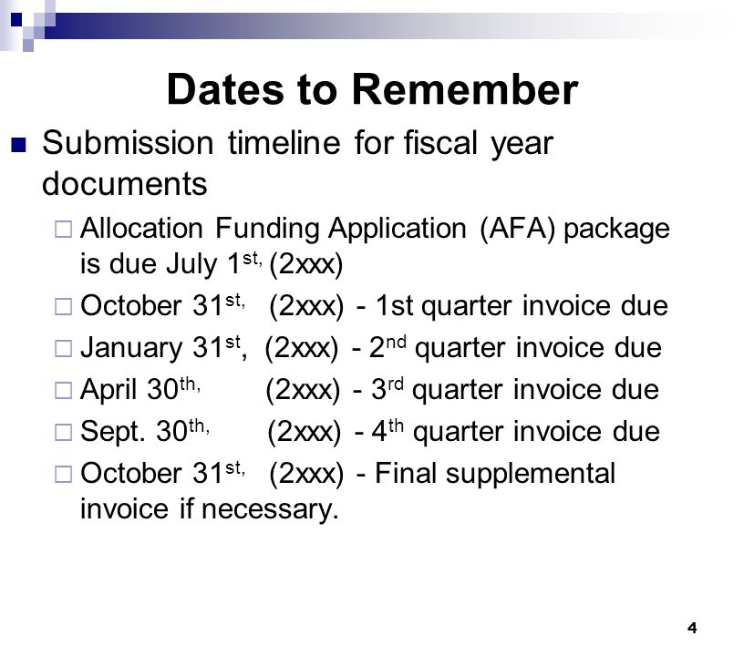 Dates to Remember Submission timeline for fiscal year documents