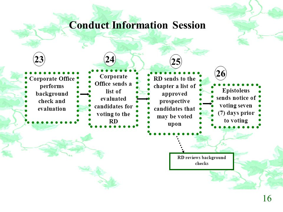 Conduct Information Session