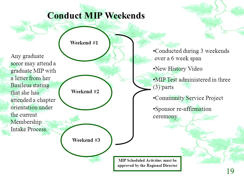 MIP Scheduled Activities must be approved by the Regional Director