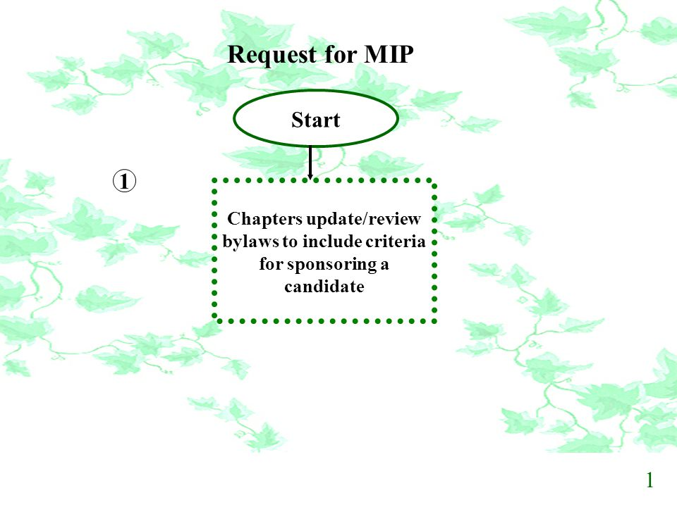Request for MIP Start. 1. Chapters update/review bylaws to include criteria for sponsoring a candidate.