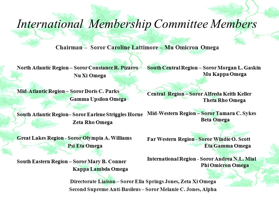International Membership Committee Members