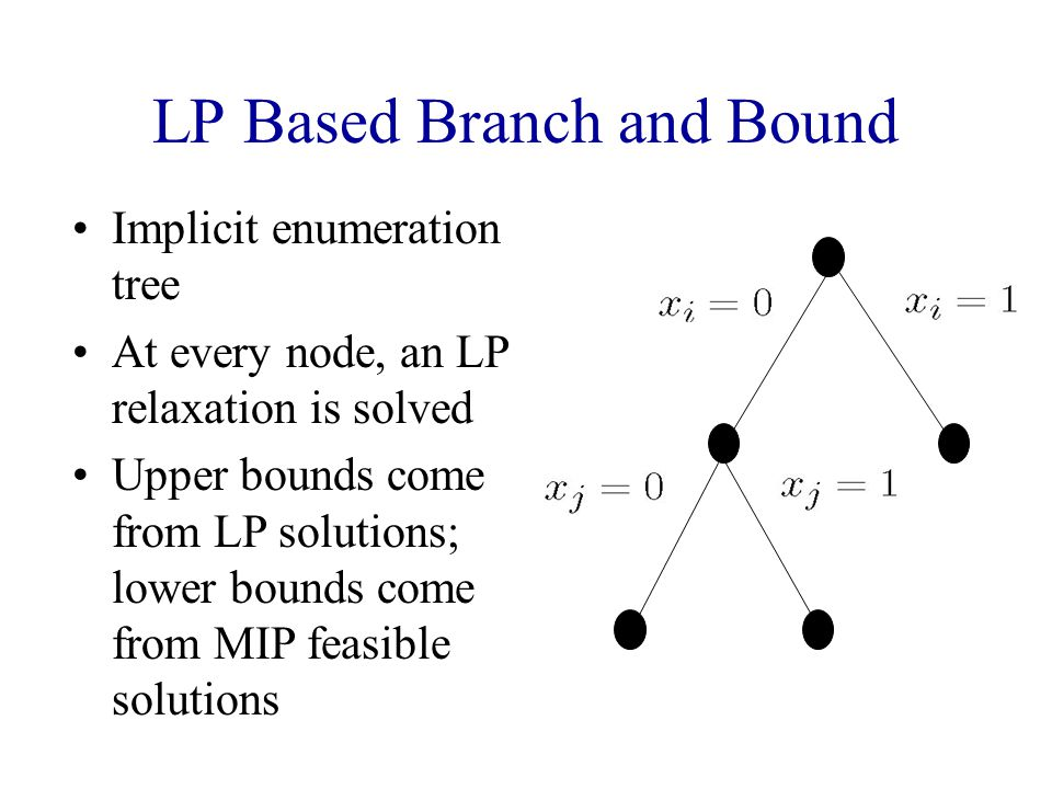 LP Based Branch and Bound