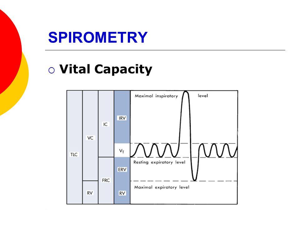 SPIROMETRY Vital Capacity