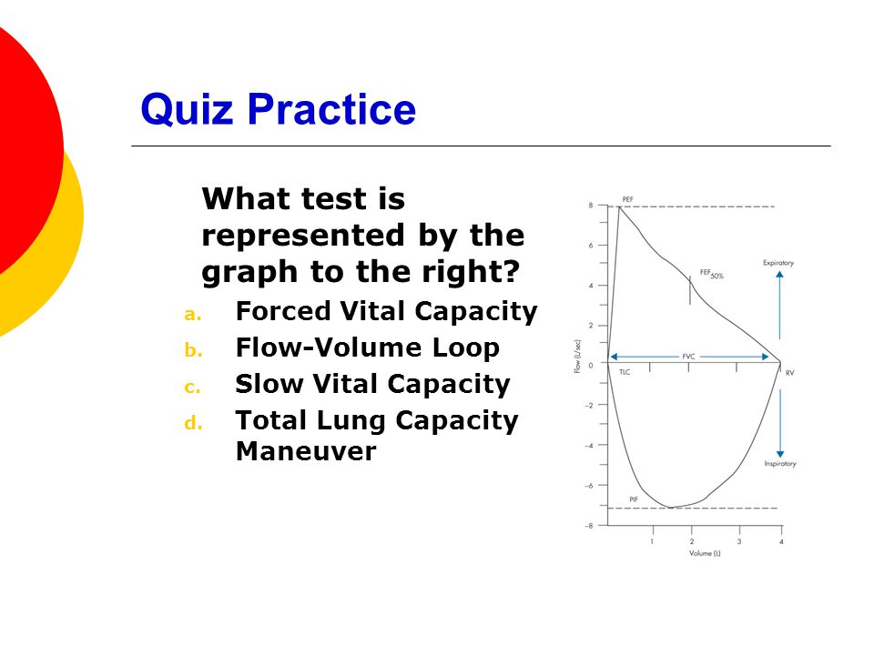 Quiz Practice What test is represented by the graph to the right