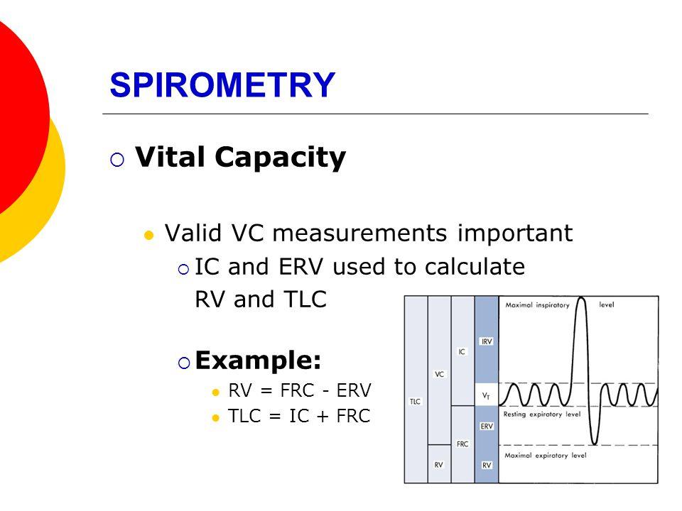 SPIROMETRY Vital Capacity Example: Valid VC measurements important