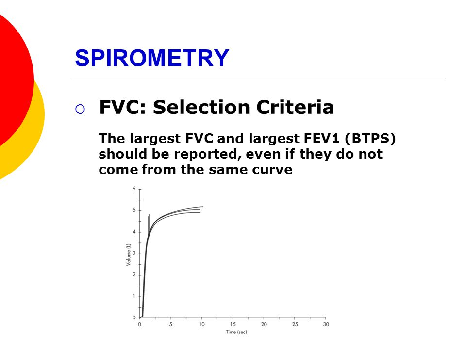 SPIROMETRY FVC: Selection Criteria