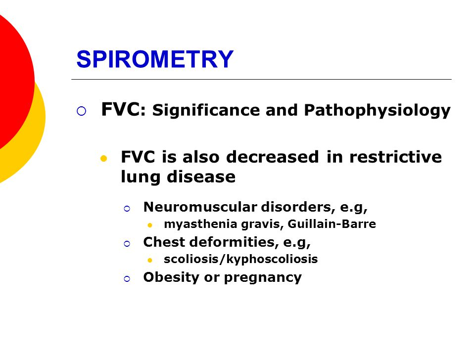 SPIROMETRY FVC: Significance and Pathophysiology