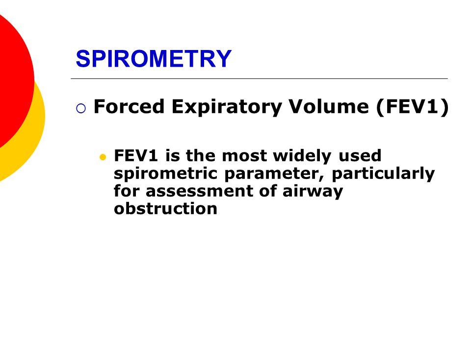 SPIROMETRY Forced Expiratory Volume (FEV1)