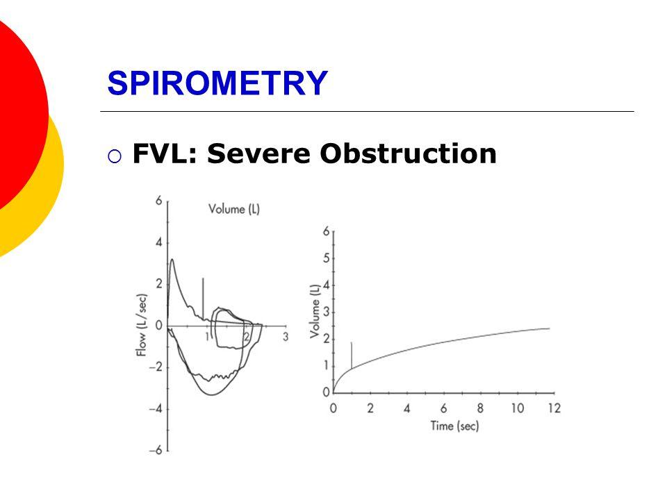 SPIROMETRY FVL: Severe Obstruction