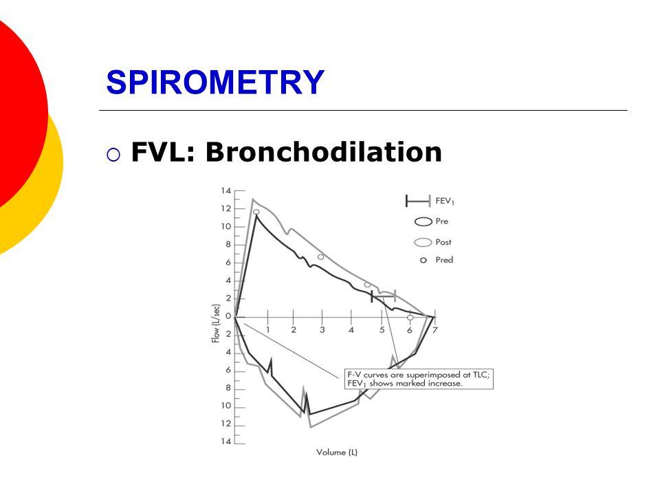 SPIROMETRY FVL: Bronchodilation