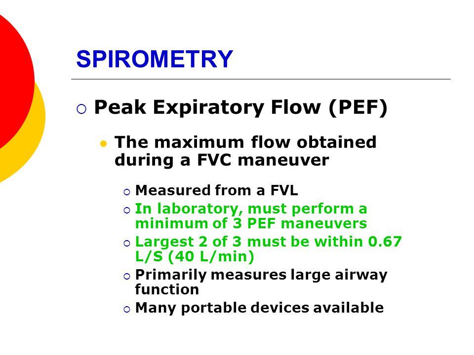 SPIROMETRY Peak Expiratory Flow (PEF)