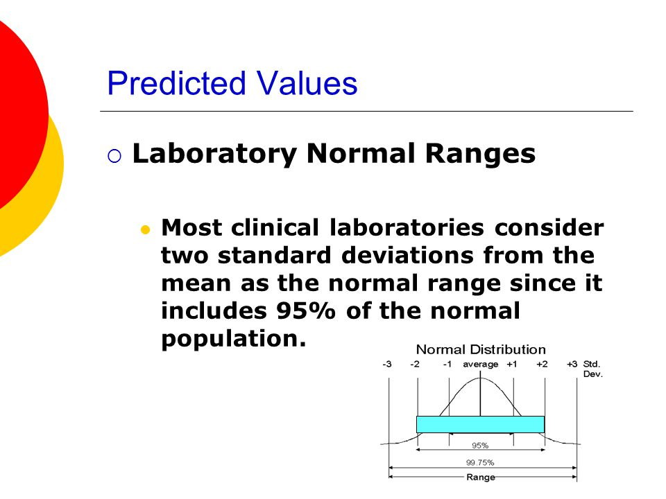 Predicted Values Laboratory Normal Ranges