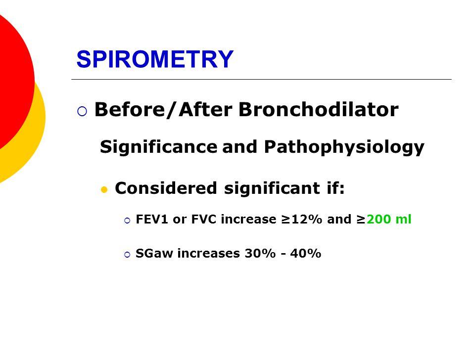 SPIROMETRY Before/After Bronchodilator