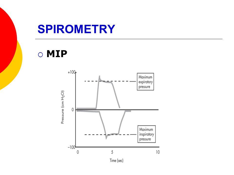 SPIROMETRY MIP