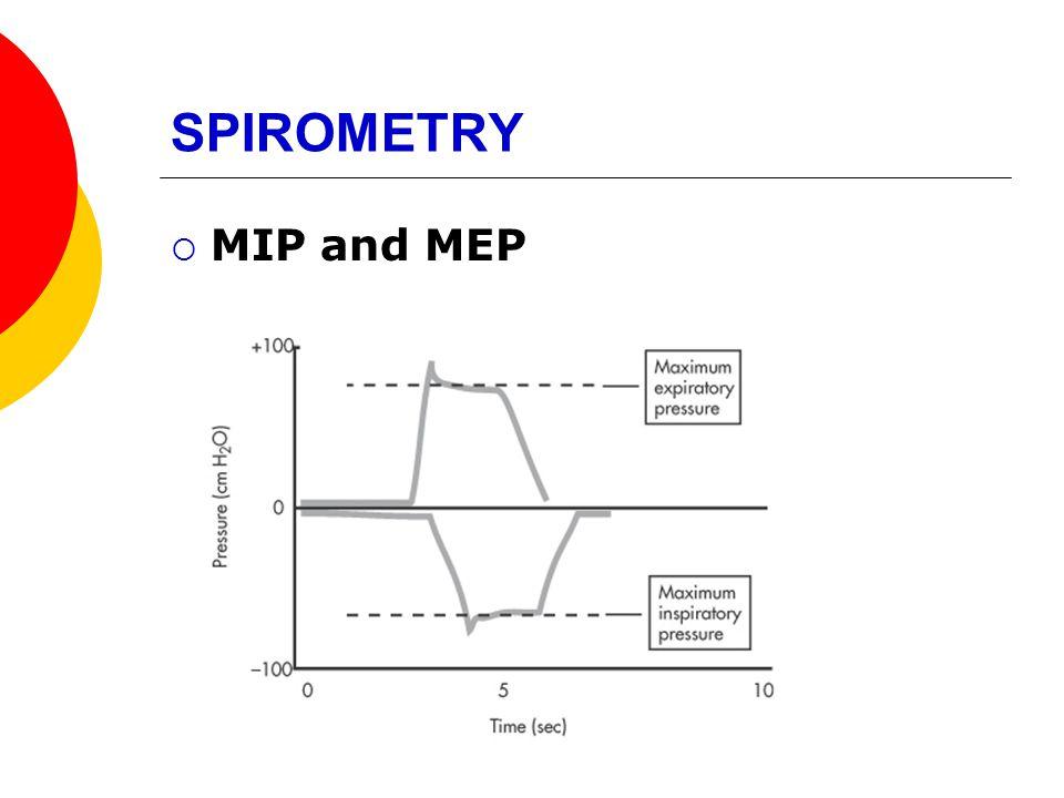 SPIROMETRY MIP and MEP