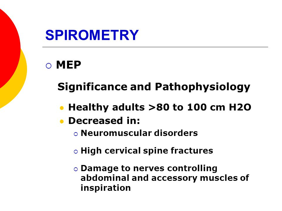 Significance and Pathophysiology
