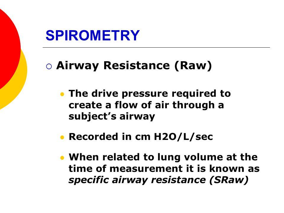 SPIROMETRY Airway Resistance (Raw)