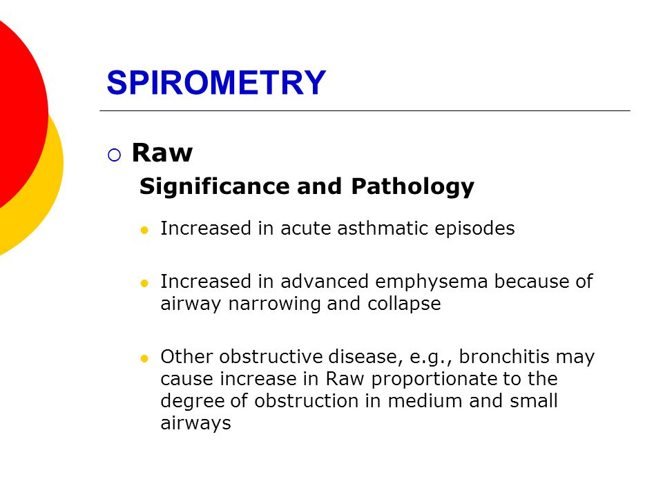 SPIROMETRY Raw Significance and Pathology