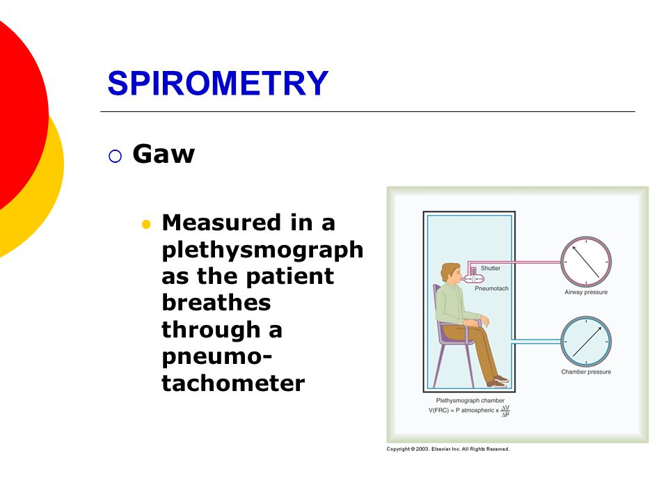 SPIROMETRY Gaw Measured in a plethysmograph as the patient breathes through a pneumo-tachometer