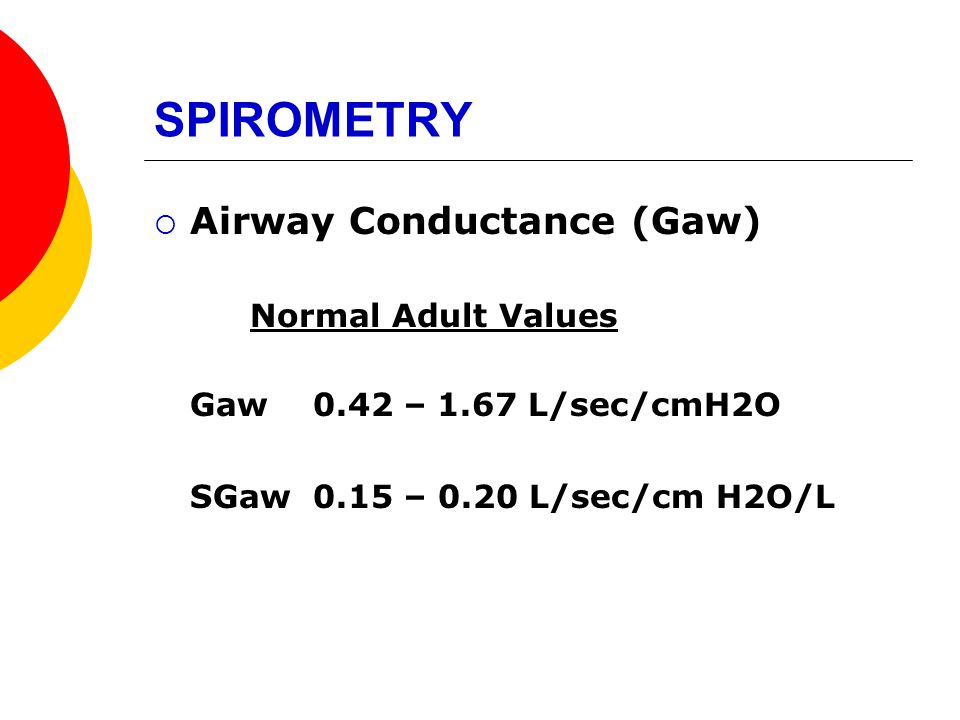 SPIROMETRY Airway Conductance (Gaw) Normal Adult Values