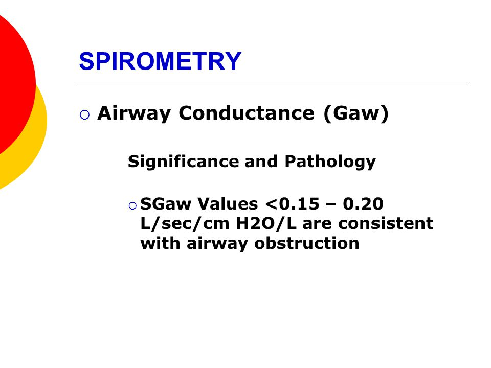 SPIROMETRY Airway Conductance (Gaw) Significance and Pathology