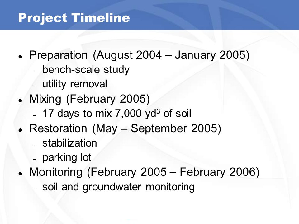 Project Timeline Preparation (August 2004 – January 2005)