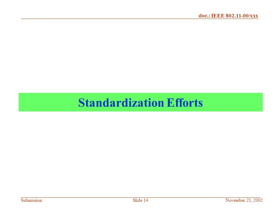 Standardization Efforts