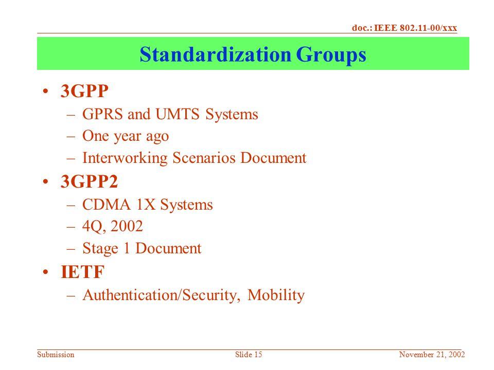 Standardization Groups