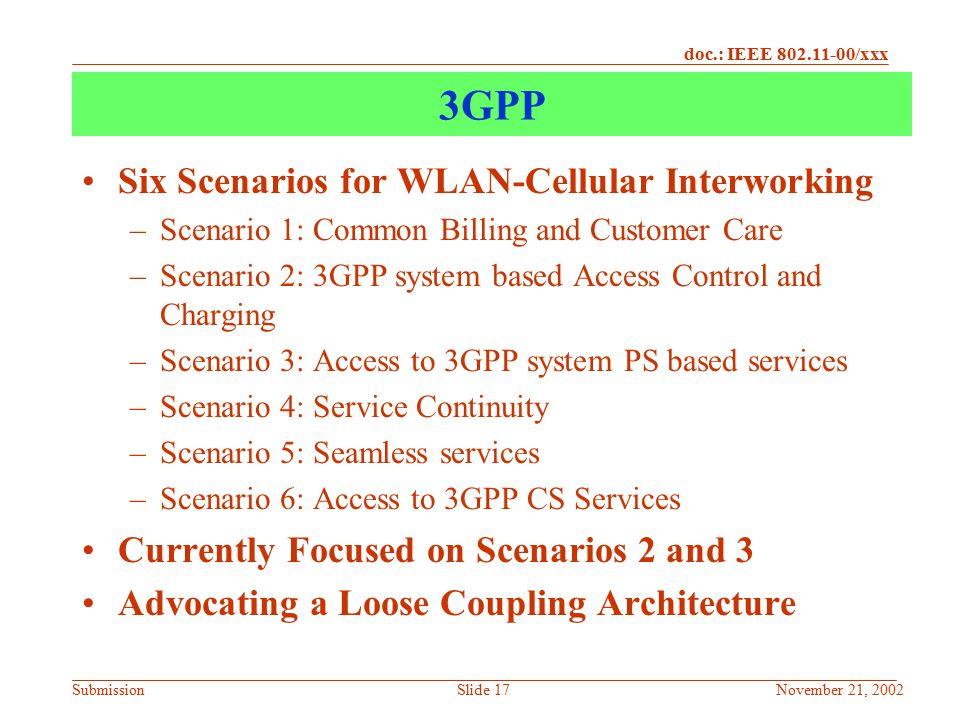 3GPP Six Scenarios for WLAN-Cellular Interworking