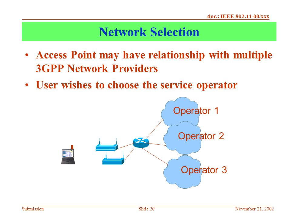 Network Selection Access Point may have relationship with multiple 3GPP Network Providers. User wishes to choose the service operator.