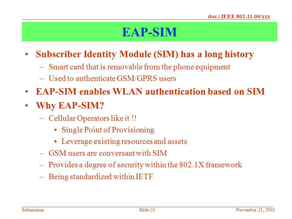 EAP-SIM Subscriber Identity Module (SIM) has a long history