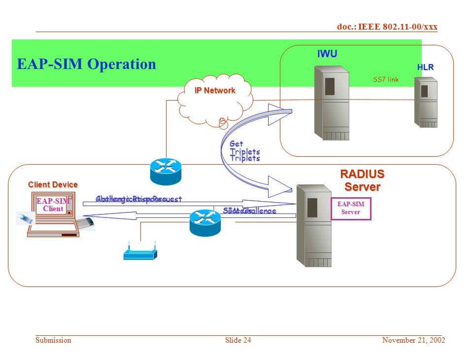 EAP-SIM Operation RADIUS Server IWU HLR IP Network Get Triplets