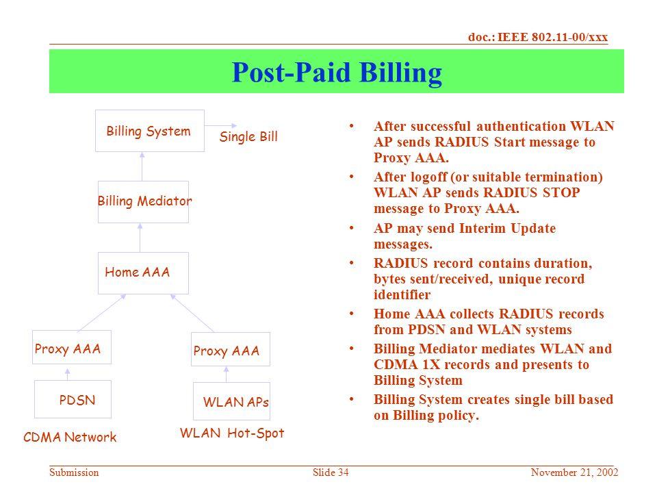 Post-Paid Billing CDMA Network. WLAN Hot-Spot. Billing System. Billing Mediator. Home AAA. WLAN APs.