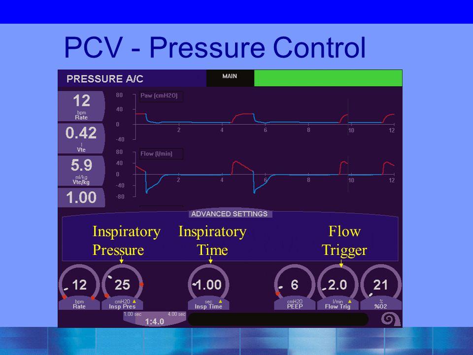 PCV - Pressure Control Inspiratory Pressure Inspiratory Time
